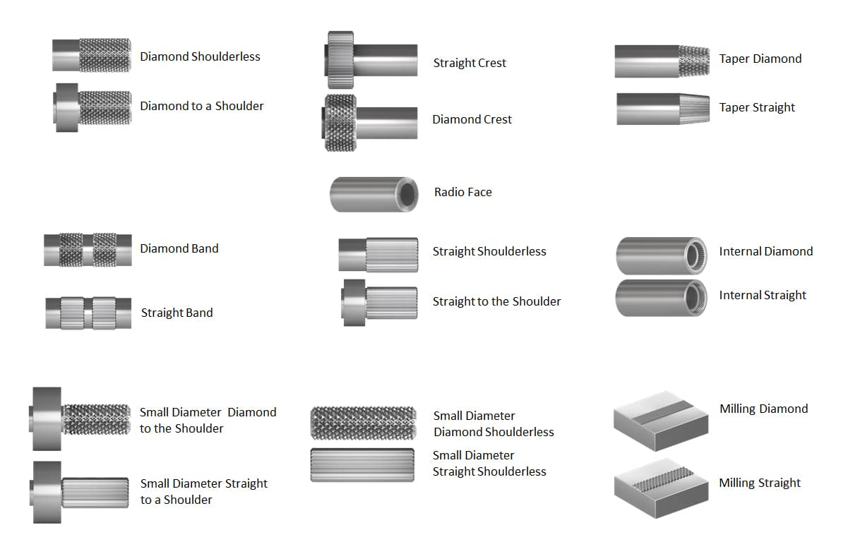 Knurling_applications