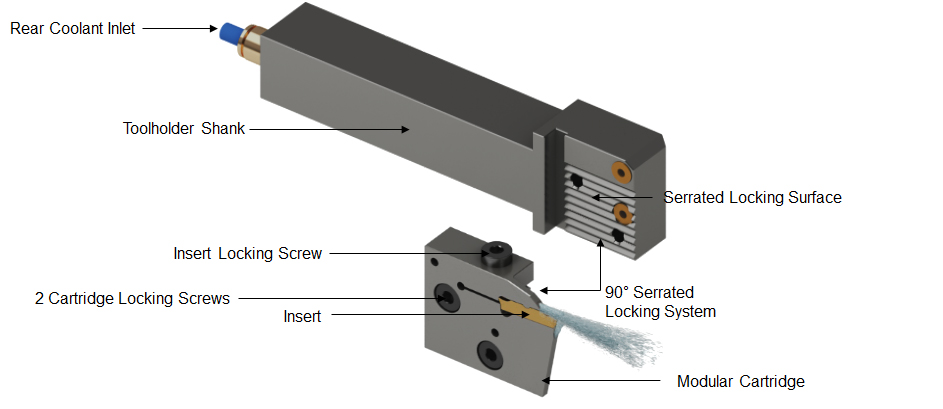 Kool Cut - Parts