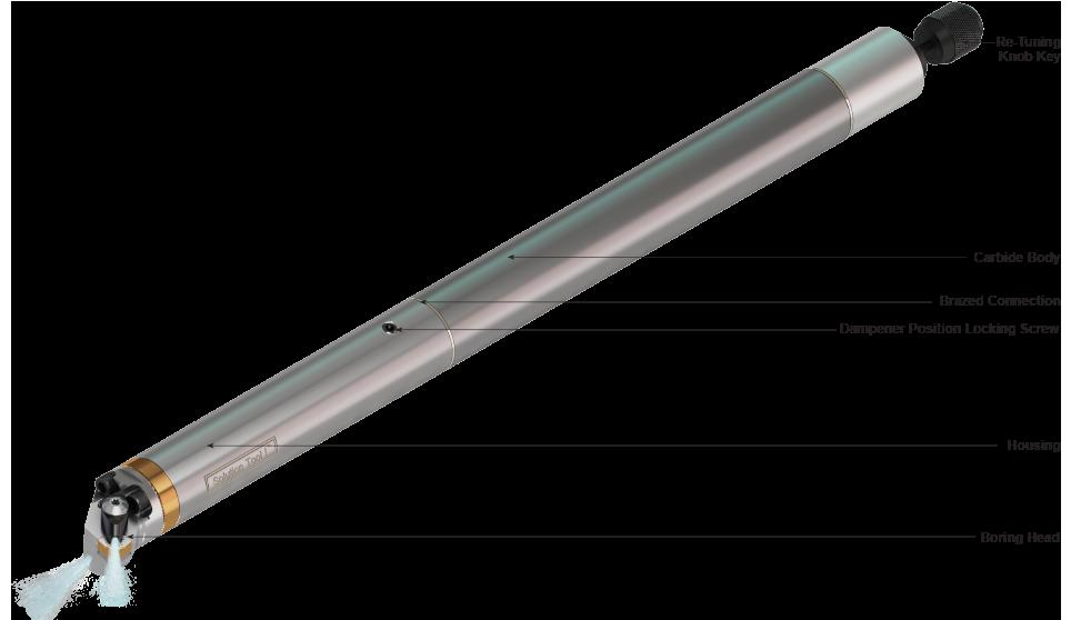 Modular Jet-Stream