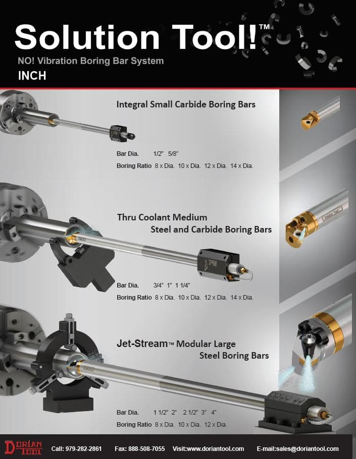 Solution Tool Inch
